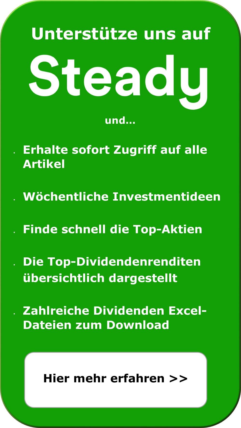 Werde ein Unterstützer von AktienKost.de